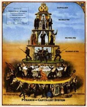 La piramide capitalista
